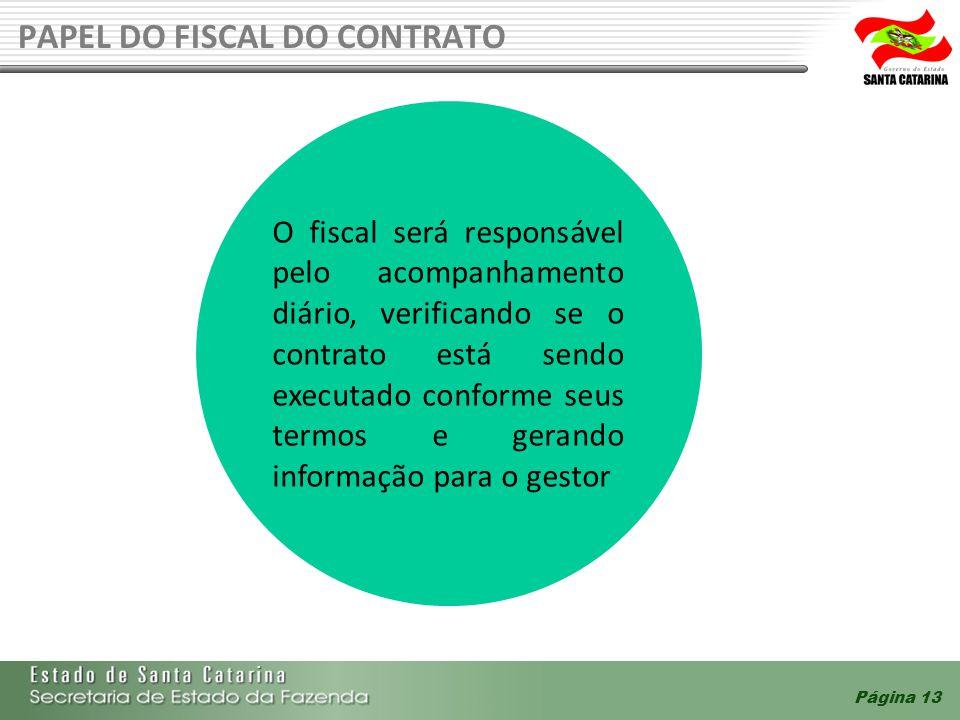 PAPEL DO FISCAL DO CONTRATO