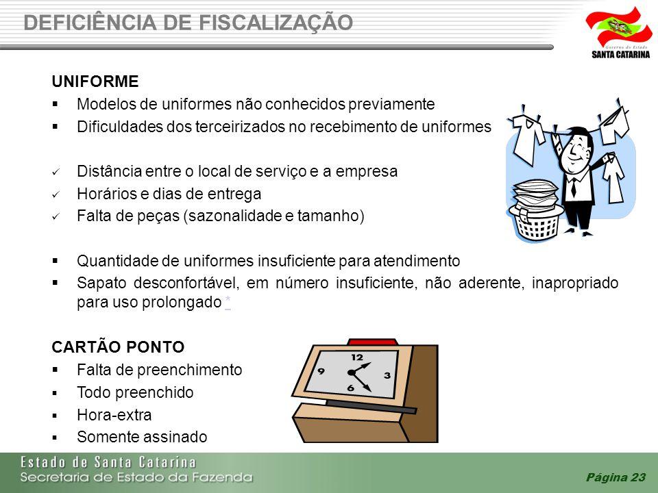 DEFICIÊNCIA DE FISCALIZAÇÃO