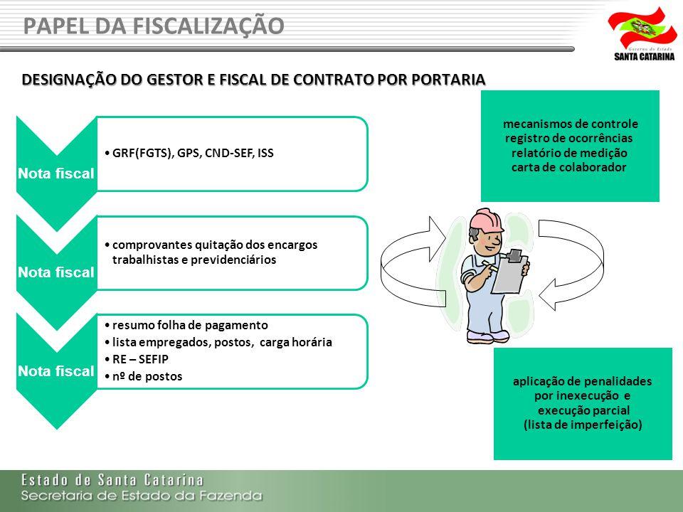 PAPEL DA FISCALIZAÇÃO DESIGNAÇÃO DO GESTOR E FISCAL DE CONTRATO POR PORTARIA. mecanismos de controle.