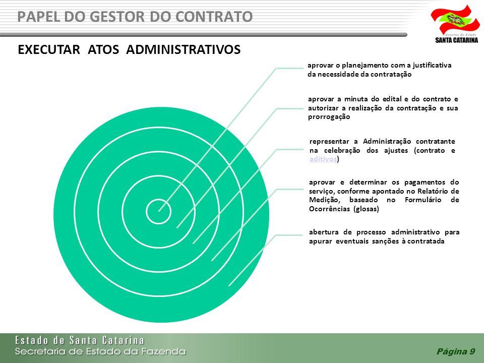 PAPEL DO GESTOR DO CONTRATO