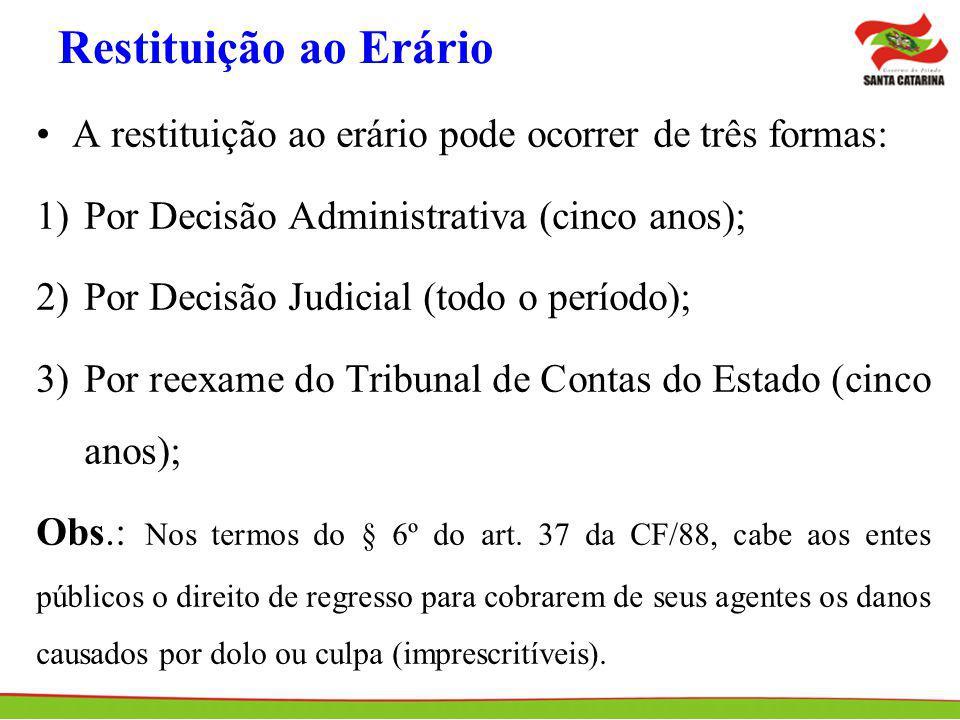 Restituição ao Erário A restituição ao erário pode ocorrer de três formas: Por Decisão Administrativa (cinco anos);