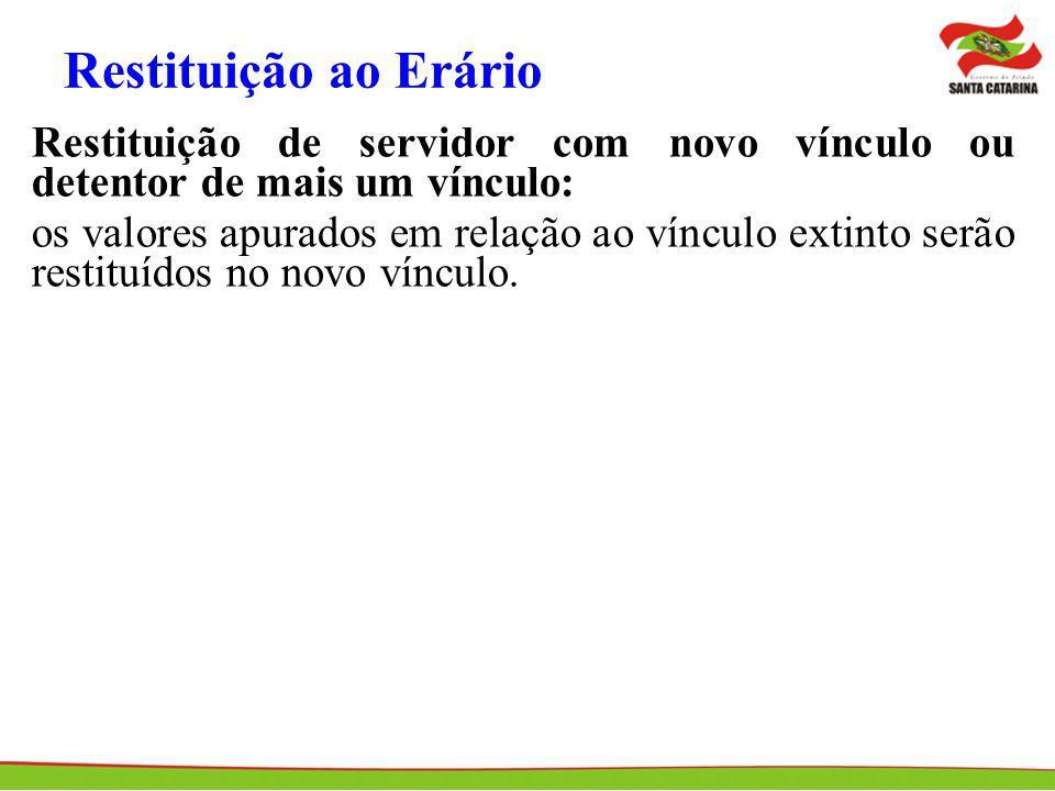 Restituição ao Erário Restituição de servidor com novo vínculo ou detentor de mais um vínculo: