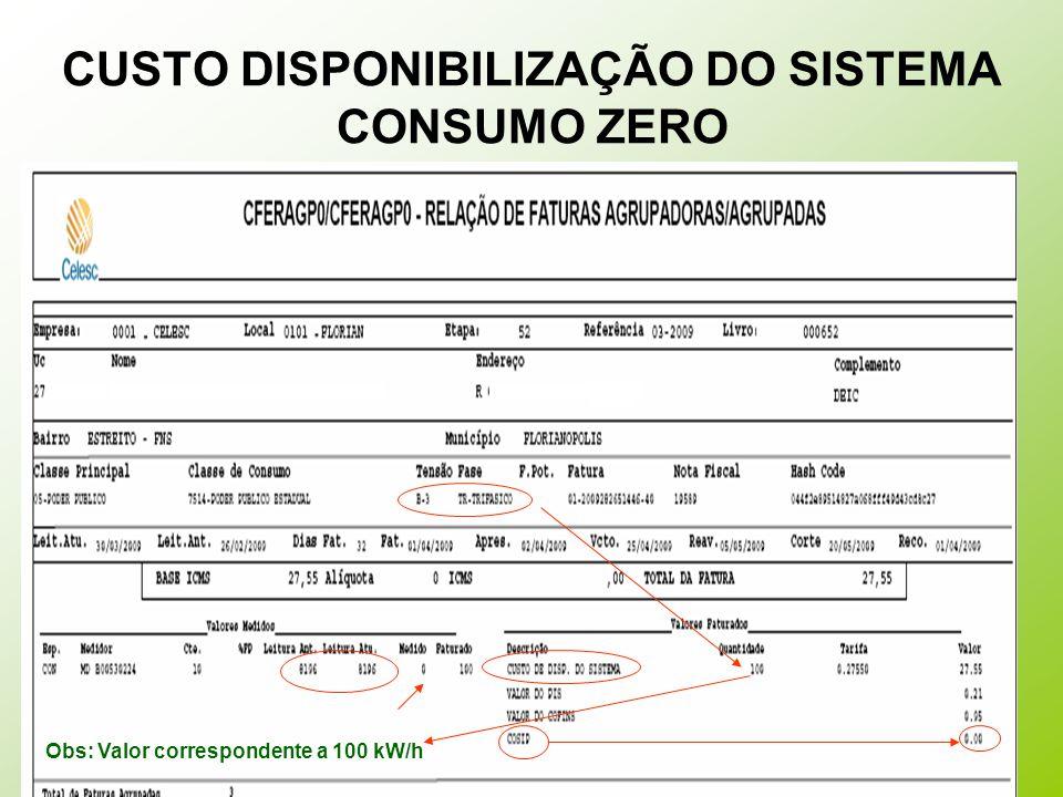 CUSTO DISPONIBILIZAÇÃO DO SISTEMA CONSUMO ZERO