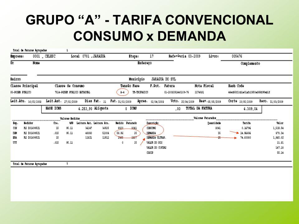 GRUPO A - TARIFA CONVENCIONAL CONSUMO x DEMANDA