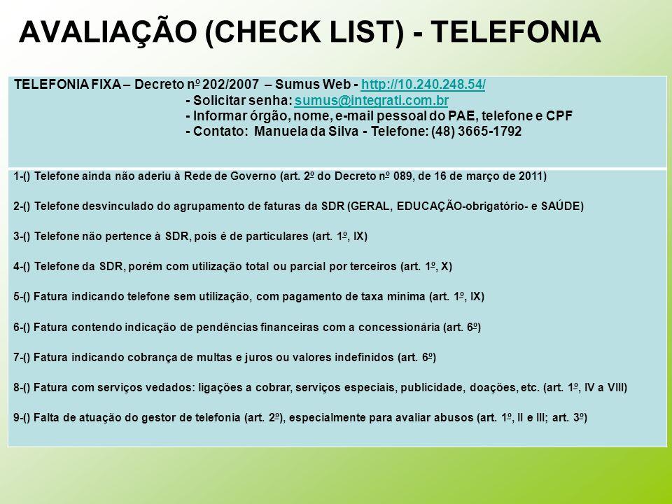 AVALIAÇÃO (CHECK LIST) - TELEFONIA