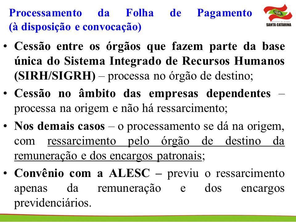 Processamento da Folha de Pagamento (à disposição e convocação)