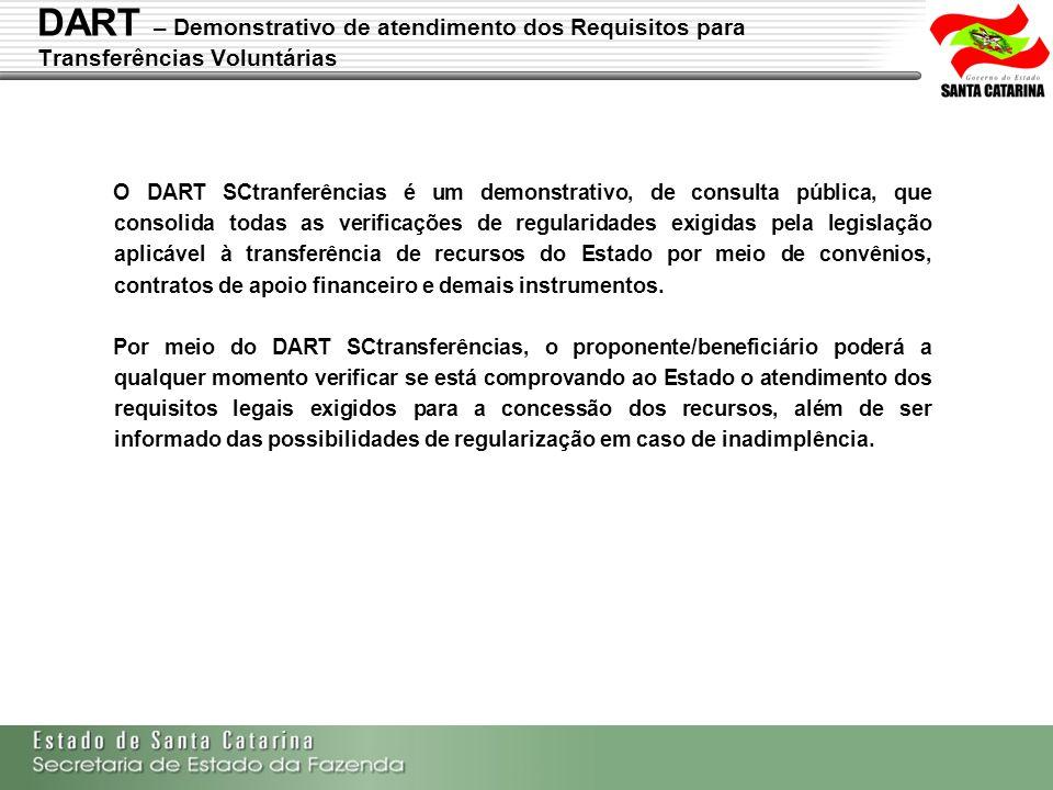 DART – Demonstrativo de atendimento dos Requisitos para Transferências Voluntárias