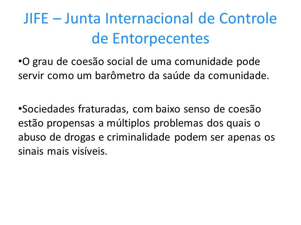 JIFE – Junta Internacional de Controle de Entorpecentes