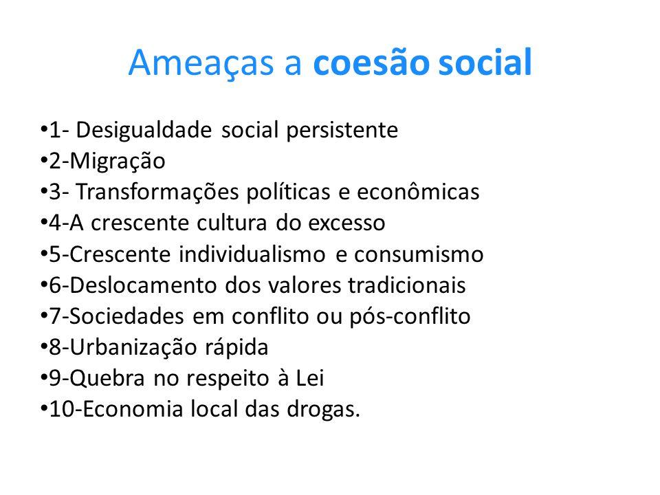 Ameaças a coesão social