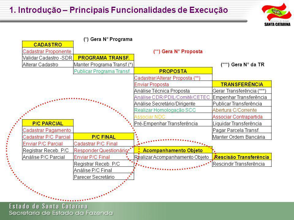 1. Introdução – Principais Funcionalidades de Execução