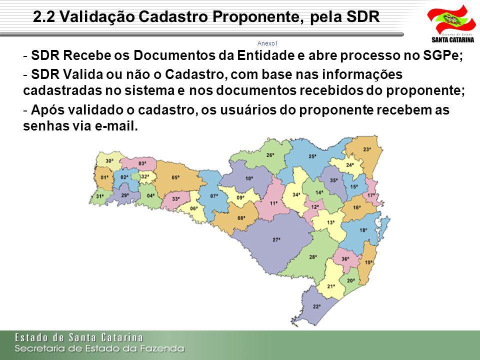 2.2 Validação Cadastro Proponente, pela SDR