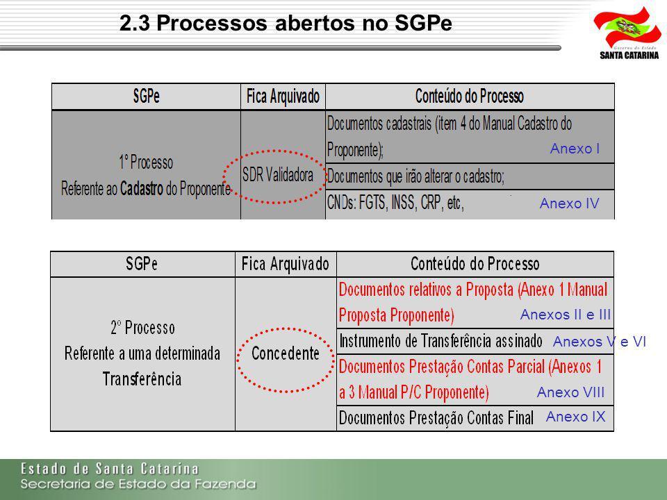 2.3 Processos abertos no SGPe
