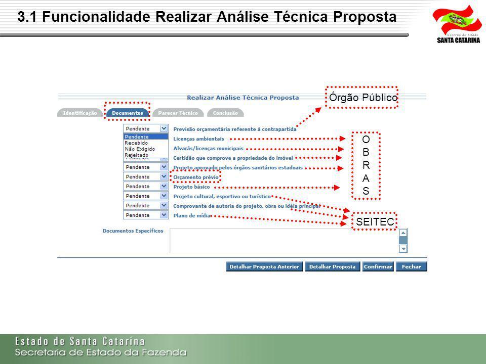 3.1 Funcionalidade Realizar Análise Técnica Proposta