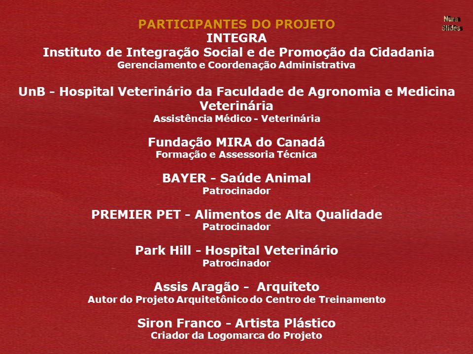 PARTICIPANTES DO PROJETO INTEGRA
