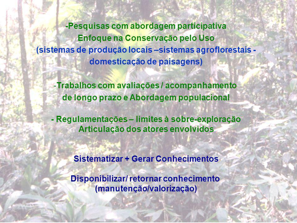 -Pesquisas com abordagem participativa Enfoque na Conservação pelo Uso