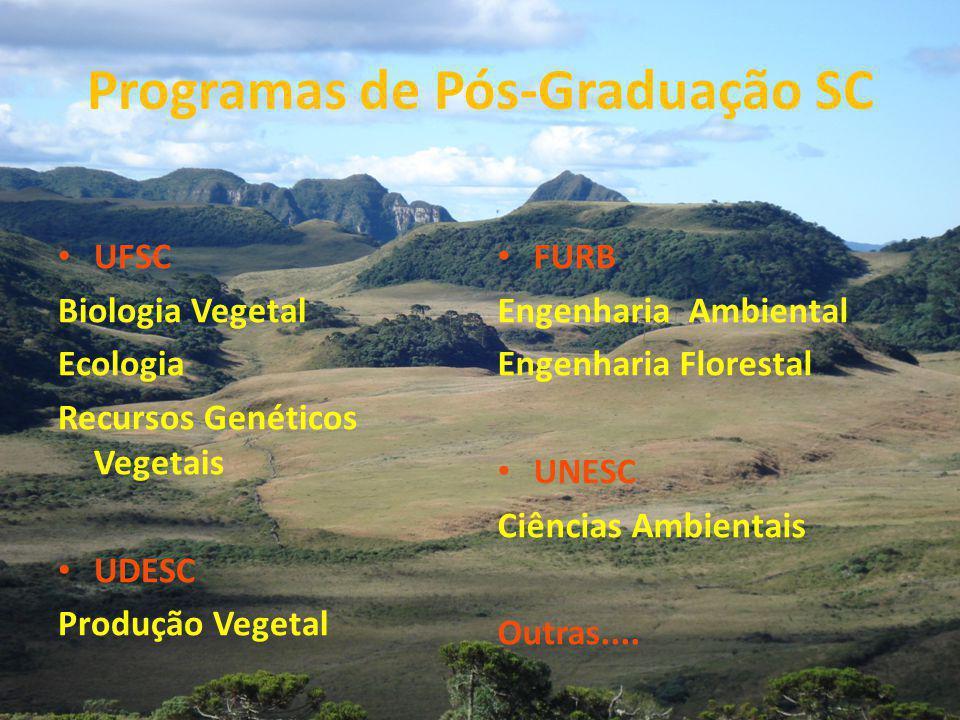 Programas de Pós-Graduação SC