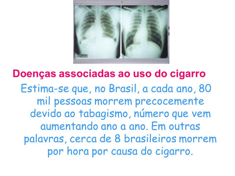Doenças associadas ao uso do cigarro
