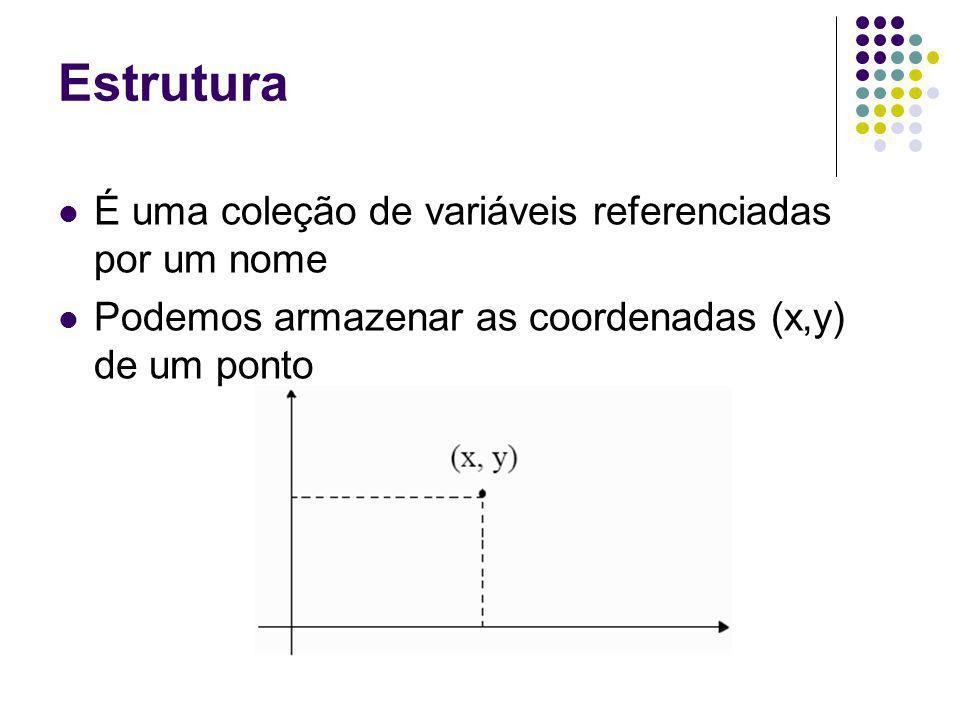 Estrutura É uma coleção de variáveis referenciadas por um nome