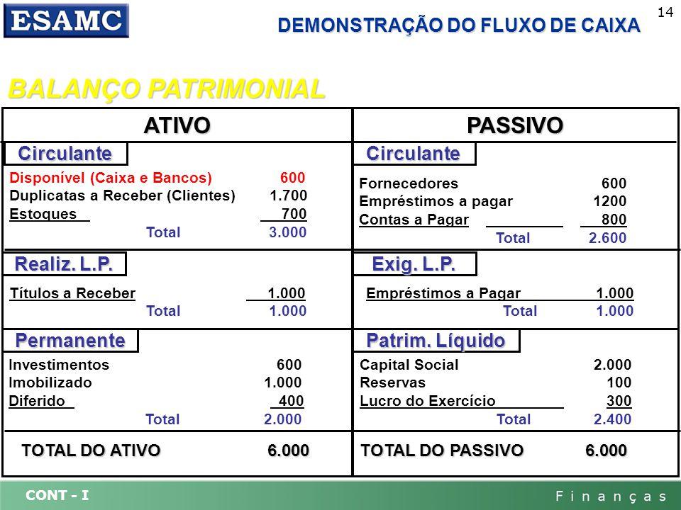 BALANÇO PATRIMONIAL ATIVO PASSIVO DEMONSTRAÇÃO DO FLUXO DE CAIXA