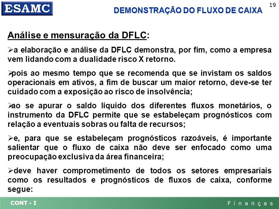 Análise e mensuração da DFLC: