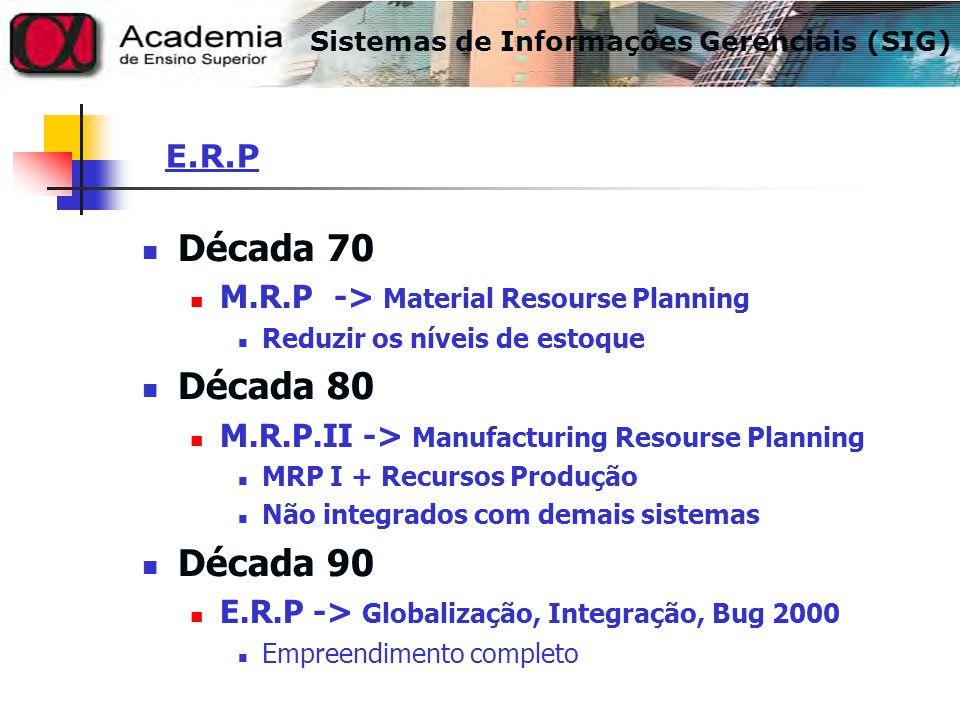 Década 70 Década 80 Década 90 E.R.P