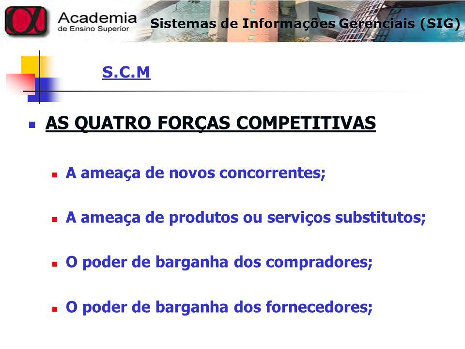 AS QUATRO FORÇAS COMPETITIVAS