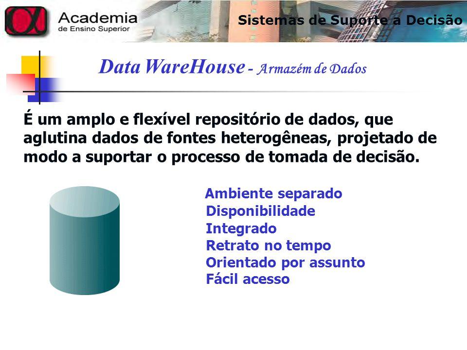 Data WareHouse - Armazém de Dados
