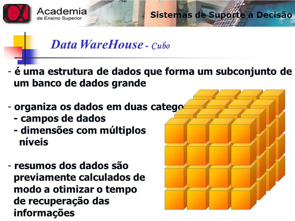 é uma estrutura de dados que forma um subconjunto de