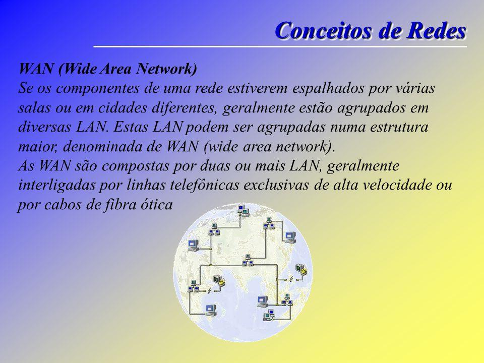 Conceitos de Redes WAN (Wide Area Network)