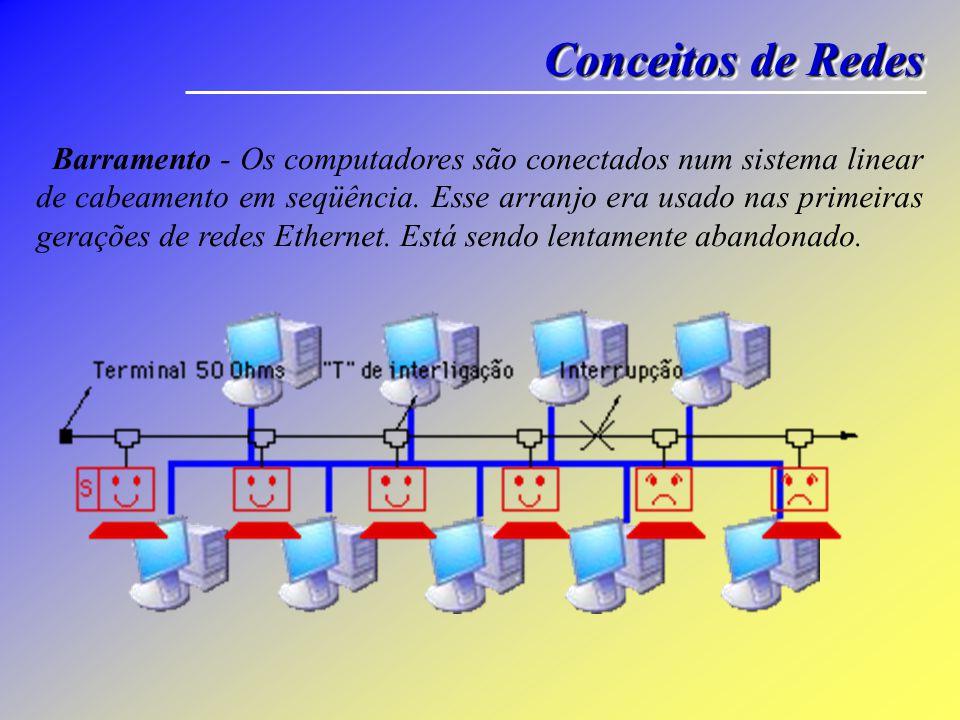 Conceitos de Redes