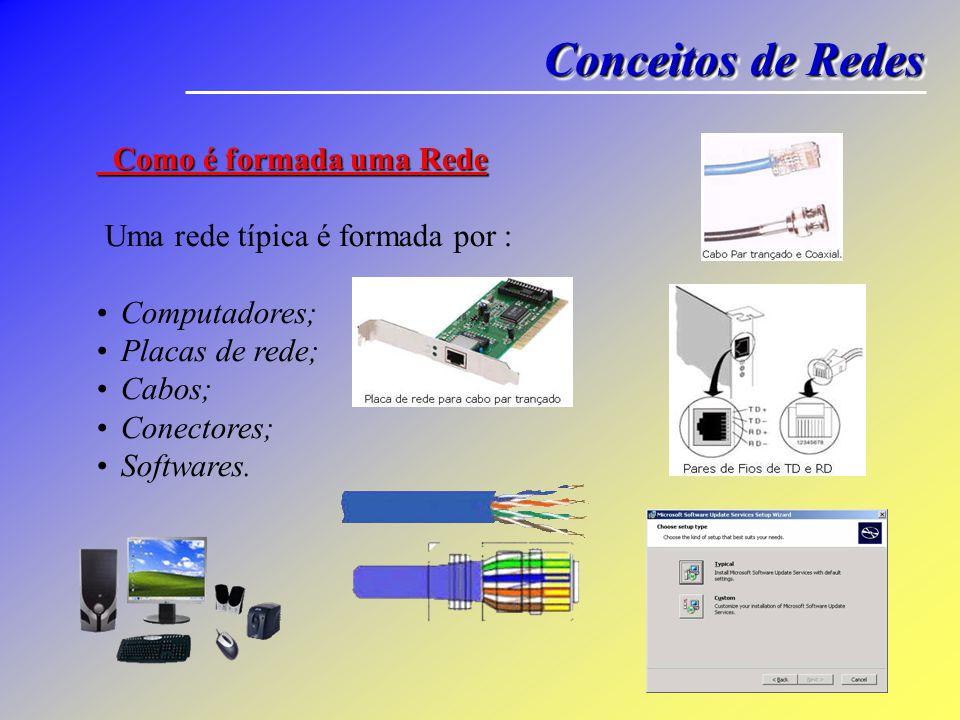 Conceitos de Redes Como é formada uma Rede