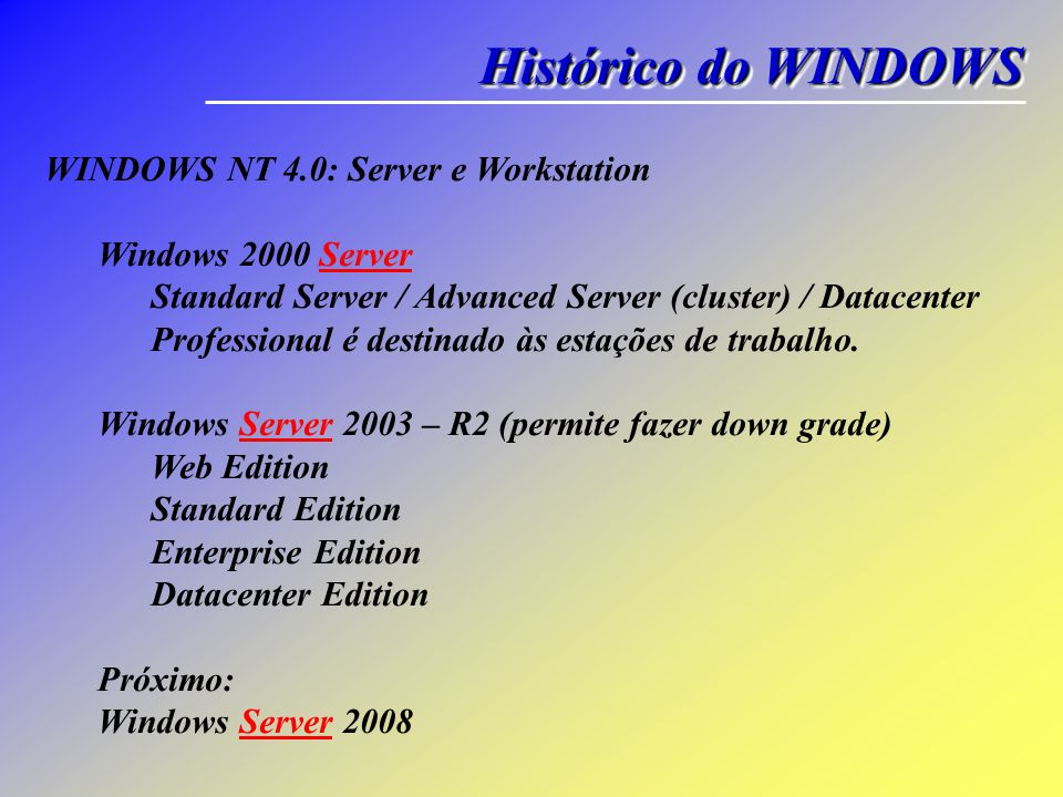 Histórico do WINDOWS WINDOWS NT 4.0: Server e Workstation