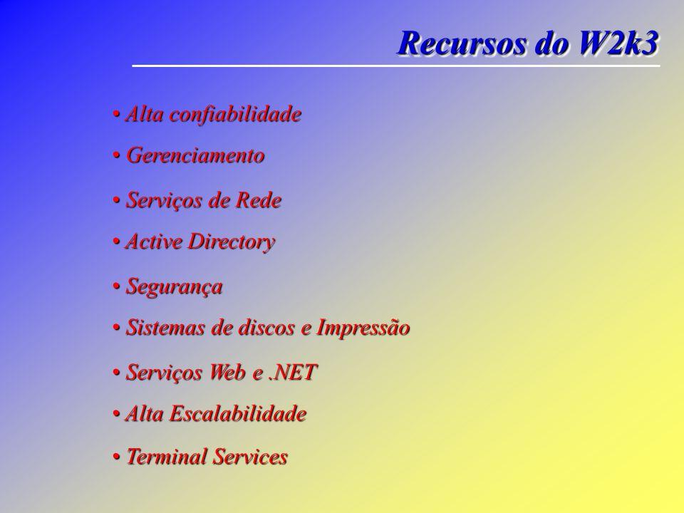 Recursos do W2k3 Alta confiabilidade Gerenciamento Serviços de Rede