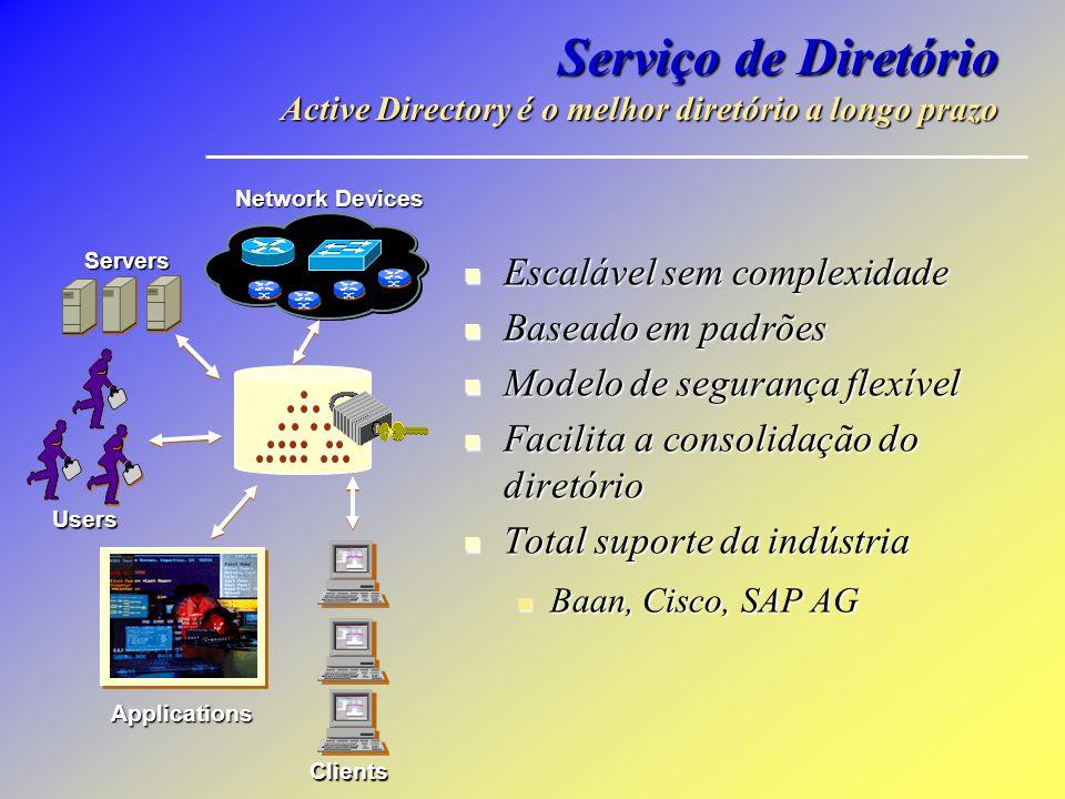Serviço de Diretório Active Directory é o melhor diretório a longo prazo