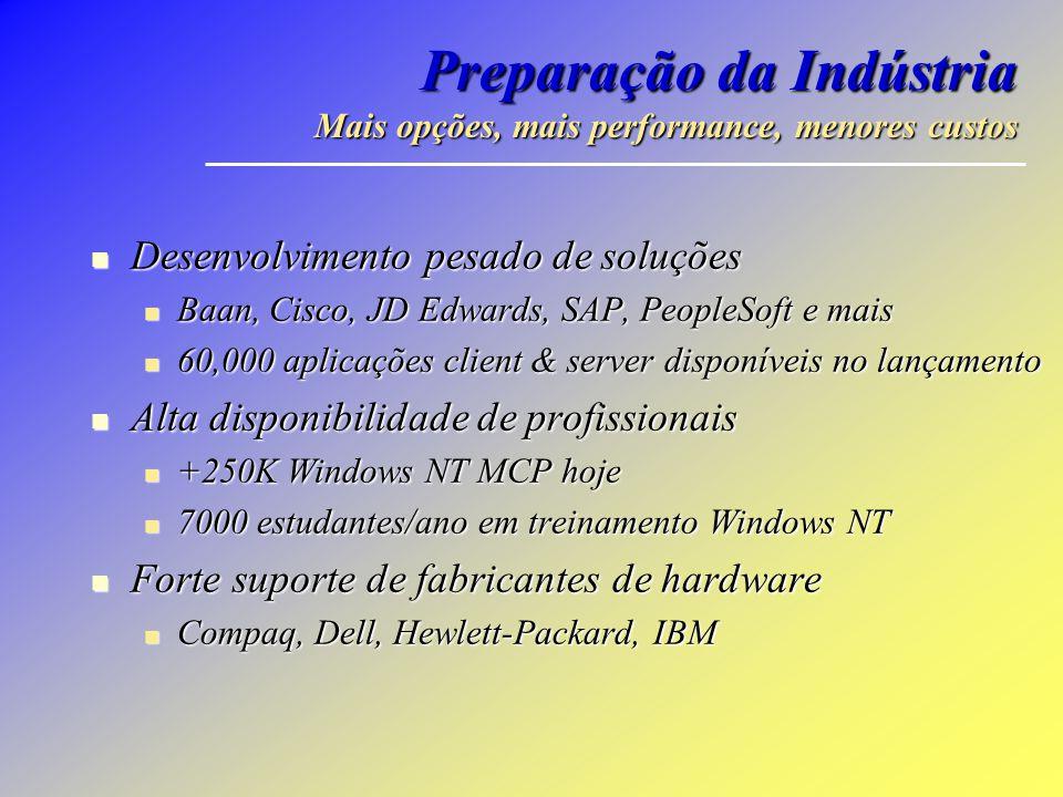 Preparação da Indústria Mais opções, mais performance, menores custos