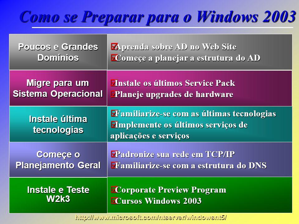 Como se Preparar para o Windows 2003