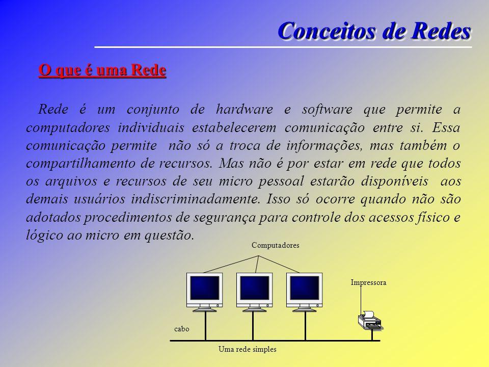 Conceitos de Redes O que é uma Rede