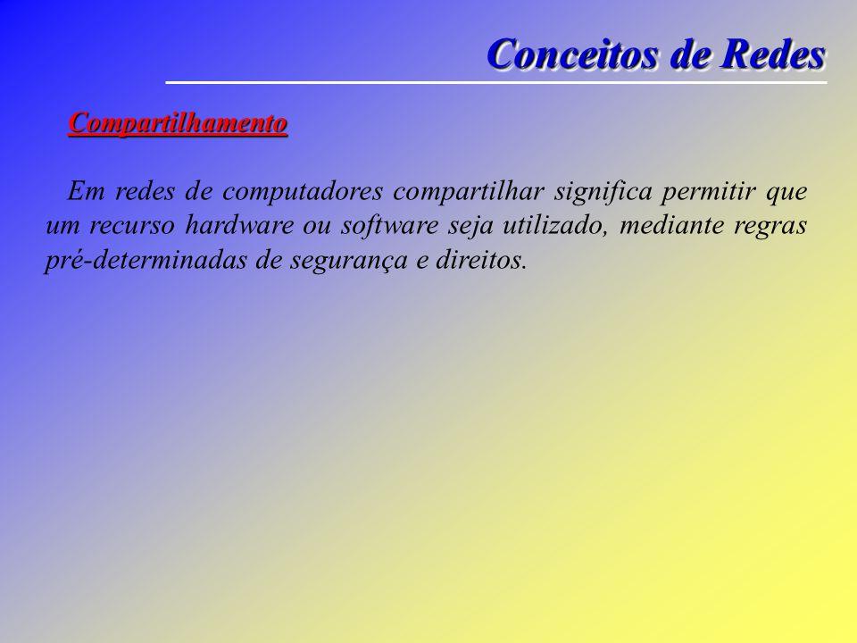 Conceitos de Redes Compartilhamento
