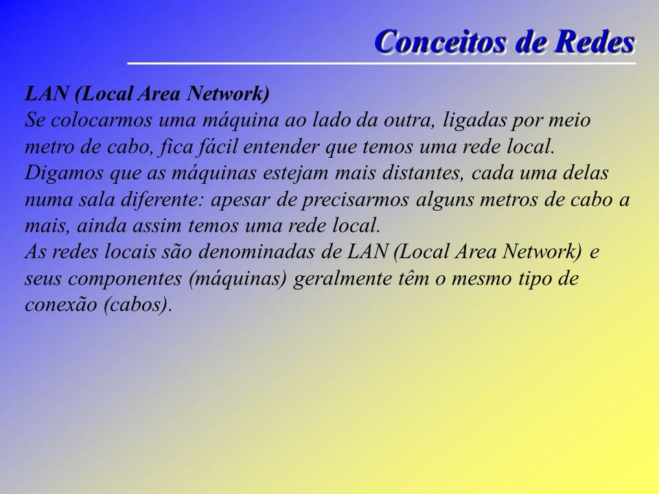 Conceitos de Redes LAN (Local Area Network)