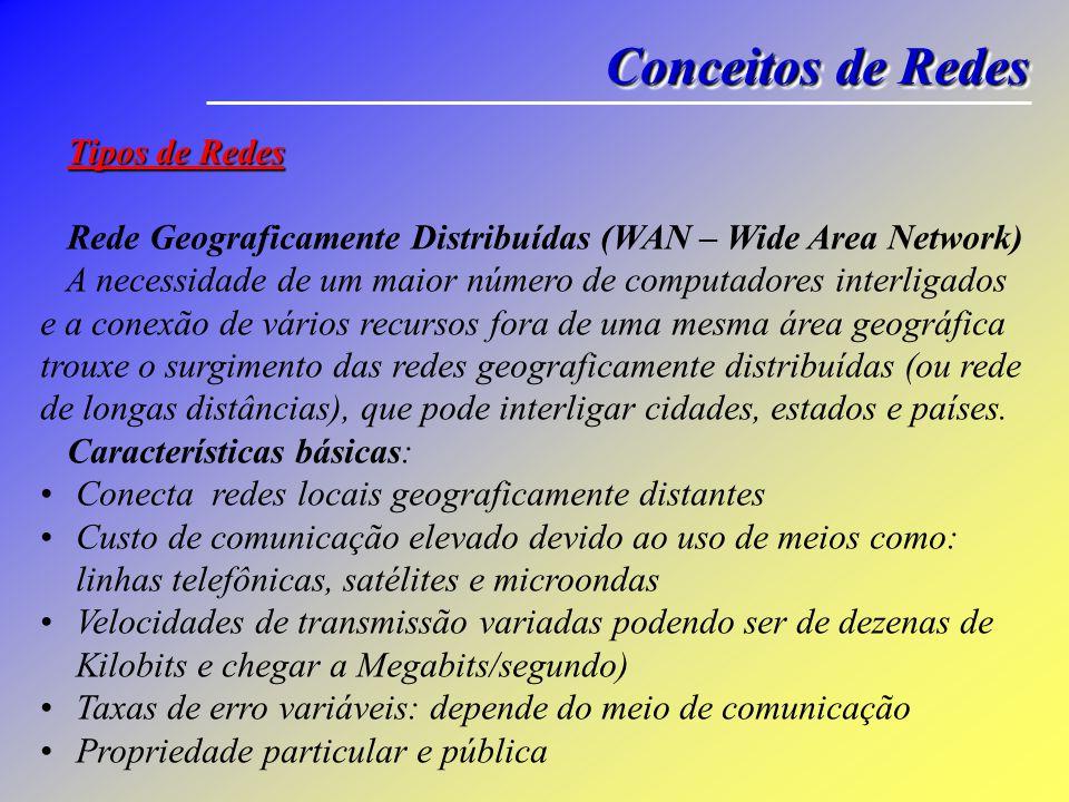 Conceitos de Redes Tipos de Redes