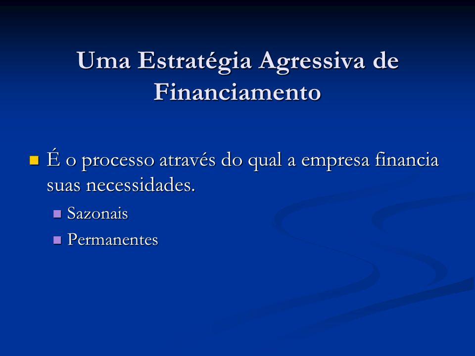 Uma Estratégia Agressiva de Financiamento