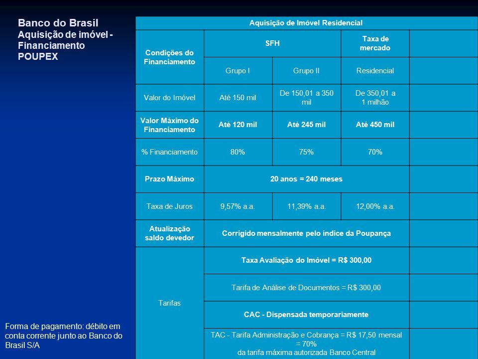 Banco do Brasil Aquisição de imóvel - Financiamento POUPEX
