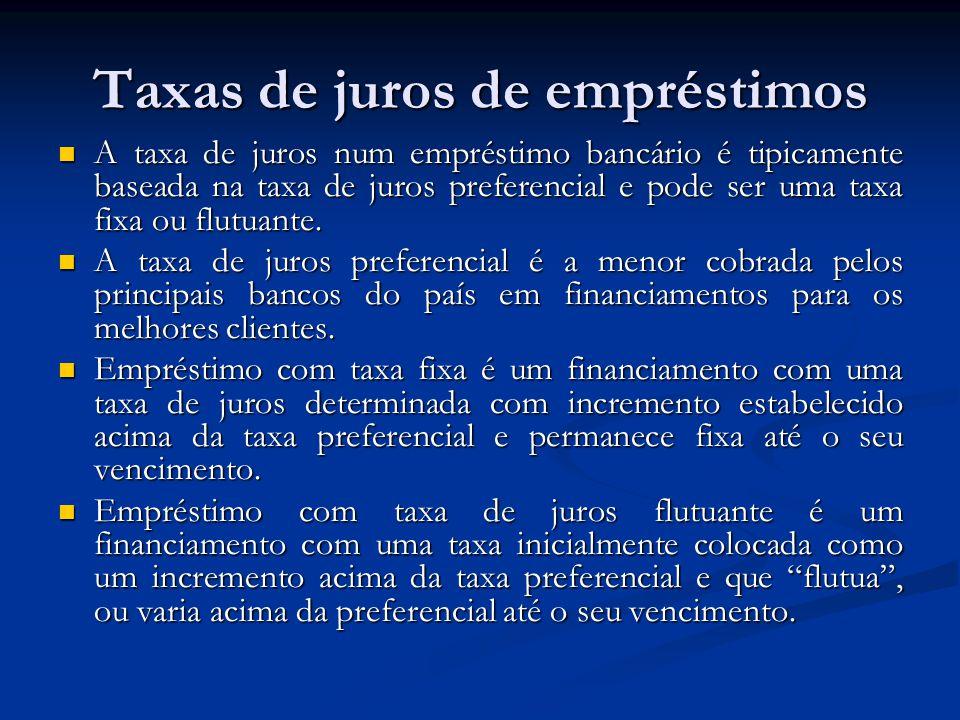 Taxas de juros de empréstimos