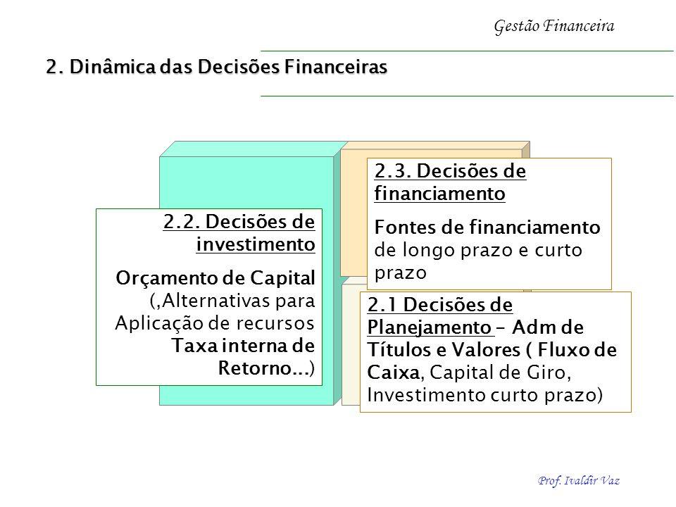 2. Dinâmica das Decisões Financeiras