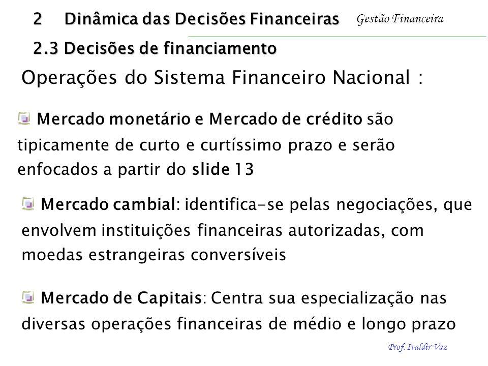 Operações do Sistema Financeiro Nacional :