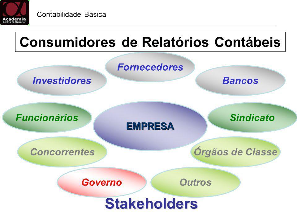 Consumidores de Relatórios Contábeis