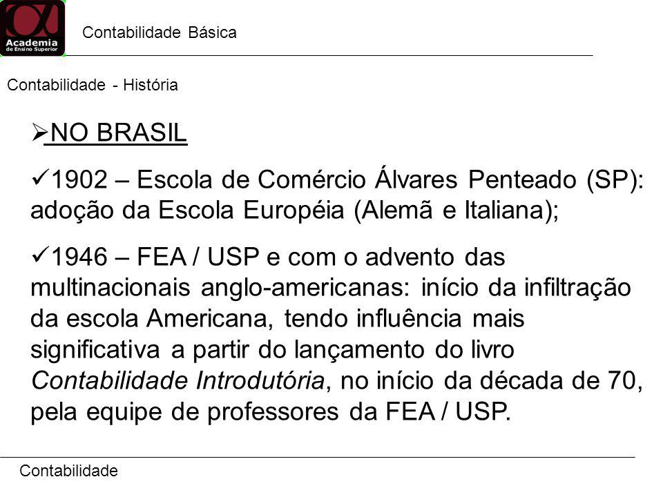 Contabilidade Básica Contabilidade - História. NO BRASIL.