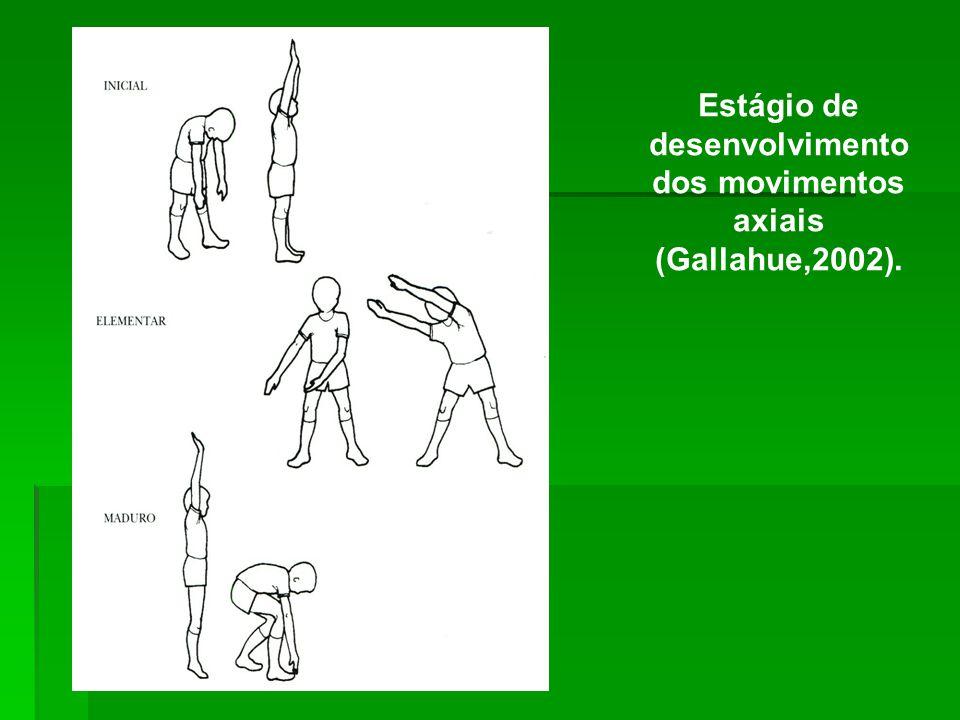 Estágio de desenvolvimento dos movimentos axiais (Gallahue,2002).