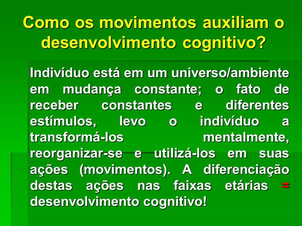 Como os movimentos auxiliam o desenvolvimento cognitivo