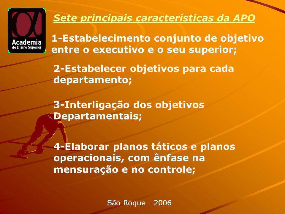 Sete principais características da APO